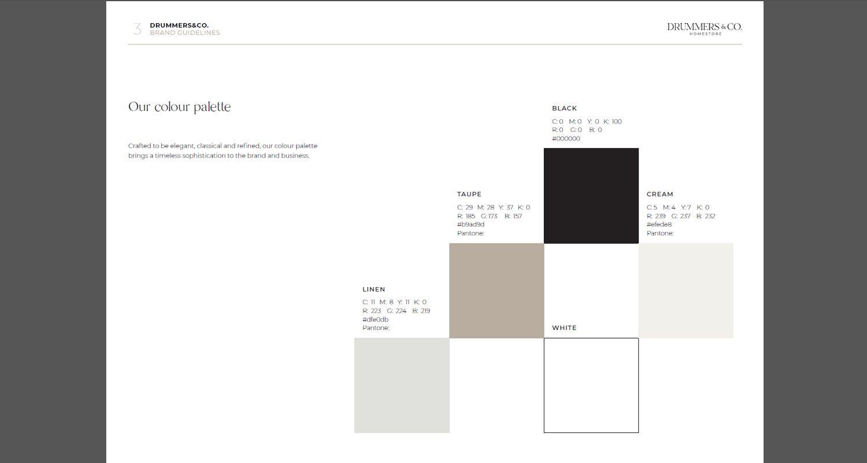 NZ Homestore Branding Redesign